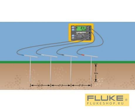 Цифровой мегаомметр Fluke 1623 II